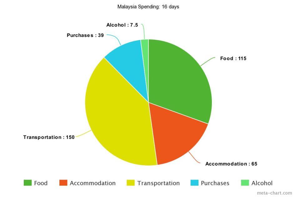 meta-chart(1).jpeg